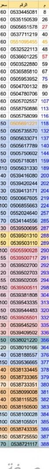 رقم STC بدأ من 40 ريال سهل ومرتب و(شحن) كمان