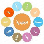 مدرس اردني لغه انجليزيه عام وانترناشونال