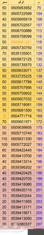 ارقام STC مميزة بسعر منافس