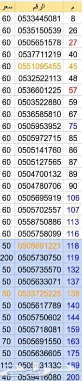 دفعة جديدة أرقام STC مرتبة بسعر مناسب تبدأب30