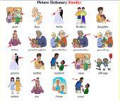 تأسيس الاطفال لتعلم اللغة الانجليزية