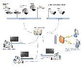 مهندس شبكات وصيانة حاسوب سوفت وير