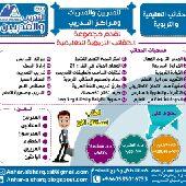 الحقائب التربوية والتعليمية 535016733