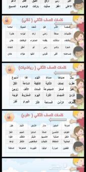 معلمة لتعليم اللغه الانجليزيه للاطفال