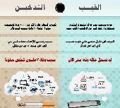 شيشه الكترونيه فيب مود تيوب كل مااايخص الفيب