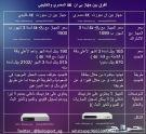 رسيفر رسمي 4k لتخطي حجب بين سبورت bein sport