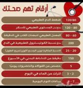 استشارات بالسلامة و الصحة المهنية و السلامة المنزلية والاسعافات الاولية وخطط الطواري