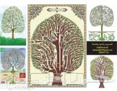 التصميم الإحترافي لأشجار العوائل