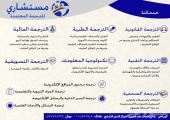 ترجمة شهادات الثانوية 0537568335 معتمده