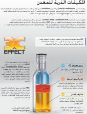 المرمم الذري للفعالية القصوى  XADO