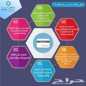 بطاقة تكافل العربيه (خصم طبي)