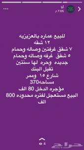 للبيع عماره بالعزيزيه موجره عمره سنتين ب780