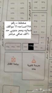 أرض طيبه في مخطط شرق المطار  د