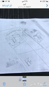 مزرعة للبيع عند جامعة الجوف
