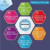 بطاقه خصم تكافل العربيه للرعايه الصحيه