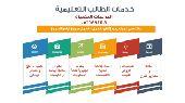 اعداد دراسات وأبحاث و مشاريع التخرج