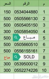 أرقام سوا STC مرتبة بسعر منافس ومخفض كل رقم أ