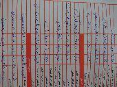 فورتشنر خليجي 2009 أربعة سرندل دبل