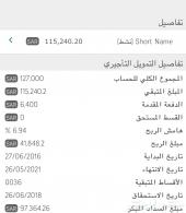 للتنازل امبالا LTZ 2016 ع البنك الاهلي