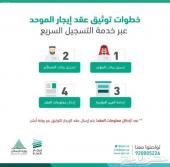 عقد أكتروني موحد لحساب المواطن
