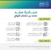 تسجيل سند محمد بن سلمان دعم زواج
