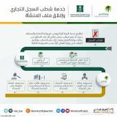 انجاز خدمات اصدار-تجديد رخص البلدية0549416349