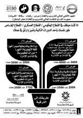 خصم على جميع الدورات بالمعهد الاهلي - عرعر