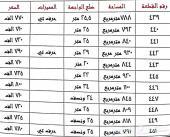 للبيع اراضي بالنوارية مكة المكرمة(مخطط الطيب)