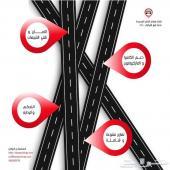 متجر تواصل الرياض للتتبع المركبات