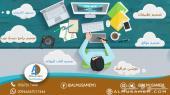 تصميم مواقع وتطبيقات عقارية تجارية