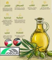 بهارات تركية وزيت فلسطينى
