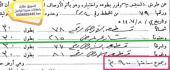 للبيع قطعة سكنية محافظة بلجرشي 900م طليلان