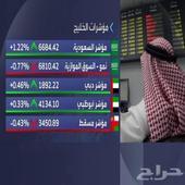 ادارة محافظ بسوق الاسهم السعودي