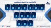 بطايق ستور PS4 - اكسبوكس - حسابات بلس