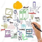 افكار مشاريع تجارية
