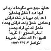 عمارة للبيع 4 شقق وملحقين في منفوحة