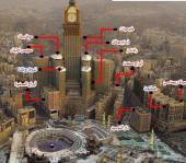 عروض فنادق مكة خصومات 10 بالمائة