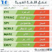 معلم لغة عربية ومتابعة لجميع الصفوف بأملج